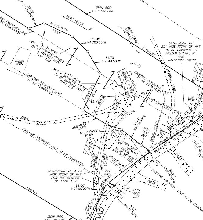 Legend Land Surveying Pc Boundary Line Agreements